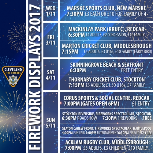 Fireworks across the region